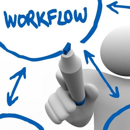 process diagram: Una persona disegna un diagramma su un bordo bianco a delineare un processo di lavoro, che illustrano la soluzione con frecce e girando la parola del flusso di lavoro