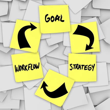 strategize: Instructions for reaching success, illustrating the steps in the process for reaching the goal including strategy and workflow