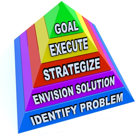A pyramid depicting the steps of identifying a problem, envisioning a solution, strategizing a plan, executing the process and reaching the goal successfully Stock Photo - 9748813