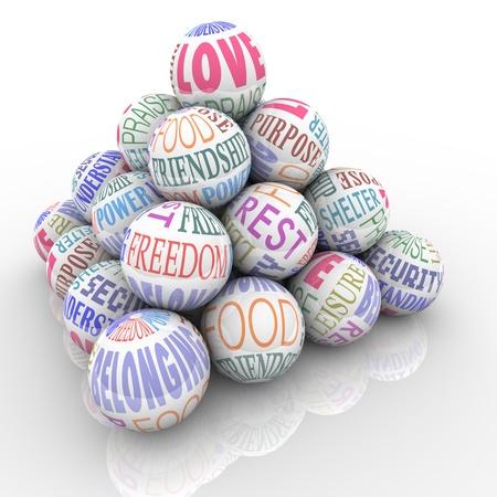 sociologia: Una pir�mide de esferas que contienen palabras que representan los principales deseos y necesidades del medio humano experiencias en la vida