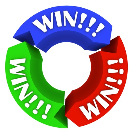 The word Win repeated on three colored arrows in a circular pattern, motivating people to do their best and be successful in a game or in life Stock Photo