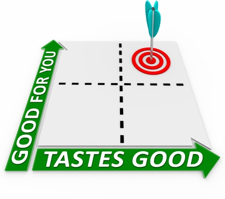 best guide: A matrix with four quadrants and an arrow in the quadrant that ranks highly in the measurements for Good for You and Tastes Good Stock Photo