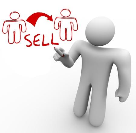 vendiendo: Un entrenador dibuja un diagrama en una pared de vidrio, con una persona de venta a otro, con una flecha y la palabra vendemos para ilustrar el punto Foto de archivo
