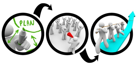 planowanie: Lider pisze swój plan, motywuje drużynÄ™ i prowadzi pracÄ™ zespoÅ'owÄ… do osiÄ…gniÄ™cia celu, przedstawione w diagramu przepÅ'ywu trzech Å›rodowisk pokazujÄ…cych etapy planowania poprzez realizacjÄ™ strategii biznesowej Zdjęcie Seryjne