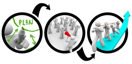 synergy: Un l�der escribe su plan, motiva al equipo y conduce el trabajo en equipo para lograr un objetivo, ilustrado en un diagrama de flujo diagrama de tres c�rculos mostrando los pasos de la planificaci�n a trav�s de la ejecuci�n de una estrategia de negocio