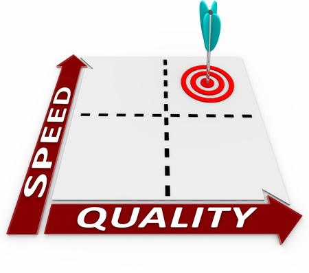 財を生産する最善の方法は素晴らしいスピードと品質、消費者にとって最も効率的かつ魅力的な価格で市場に製品を得ることでそれを行う 写真素材