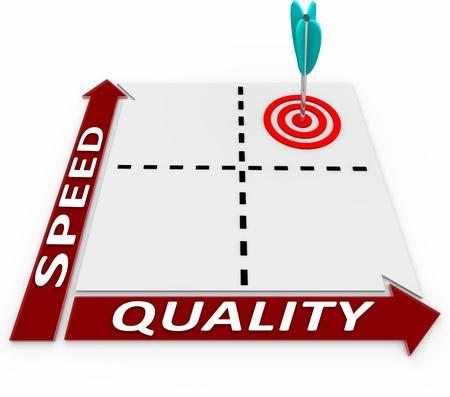 desired: La mejor manera para producir bienes es hacerlo con gran velocidad y calidad, obteniendo productos al mercado m�s eficiente y a un precio atractivo para los consumidores Foto de archivo