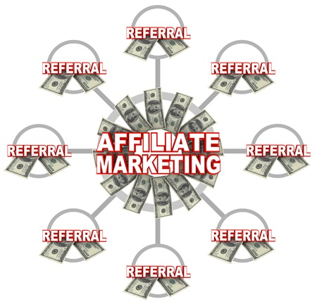 instances: An Affiliate Marketing grid showing the words in the center of the circle and many instances of the word Referral and money all feeding into the central unit of this scheme to make someone rich quick
