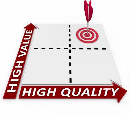 value: Pianificare le prodotto e processi da puntando sia di alta qualit� e ad alto valore per impostare i vostri beni e servizi a prescindere dalla concorrenza sul mercato Archivio Fotografico