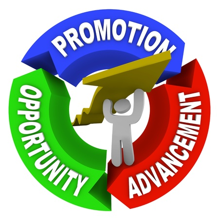 advancement: A man lifting an arrow within a circular diagram showing the words Promotion, Advancement and Opportunity, representing a person on a positive career path to higher positions Stock Photo
