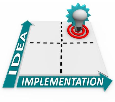 Iedereen kan komen met een goed idee, maar het duurt een goede implementatie te realiseren succes, zoals blijkt uit deze matrix het meten van de kwaliteit van het oorspronkelijke idee ten opzichte van hoe goed het wordt uitgevoerd Stockfoto