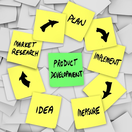 instructional: A product development workflow diagram written on yellow sticky notes with the different steps in the process on each note - idea, market research, plan, implement and measure Stock Photo