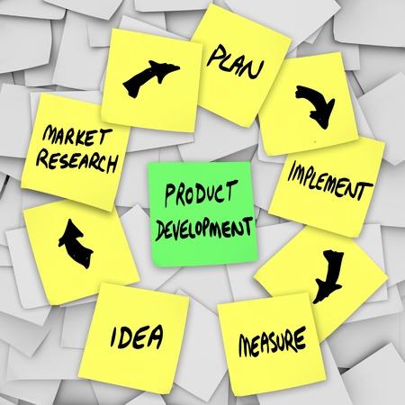 Een product ontwikkeling workflow diagram geschreven op gele sticky notes met de verschillende stappen in het proces op elke noot - idee, marktonderzoek, plannen, implementeren en meten Stockfoto