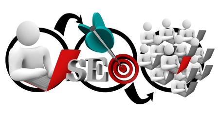 search engine optimized: A diagram of a person developing a website on a laptop computer, and the acronym SEO with an arrow targeting it, and a large group or audience of online visitors representing increasing or improving traffic Stock Photo