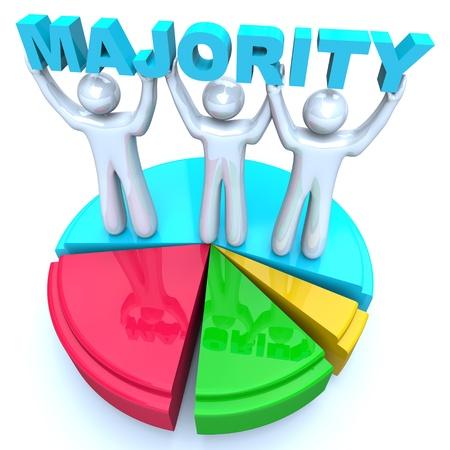 3 人のグループを持ち上げるし、単語を表す彼らは最大の共有または、全体に占める割合と従って勝つし、勝利を主張し、グループを支配することが