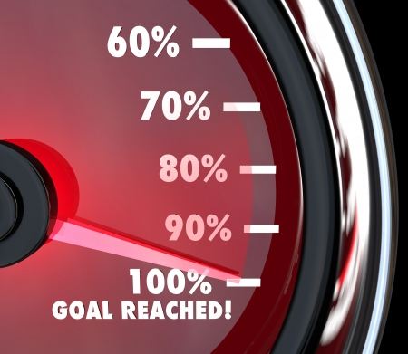 surpassing: A red speedometer with a moving needle rising past numbers and percentages to hit 100 percent Goal Reached Stock Photo