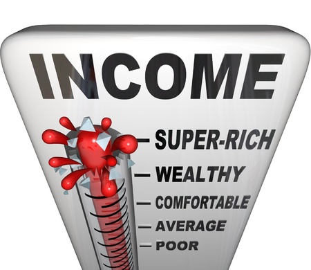 wage: A thermometer measuring your income as you earn more money after a promotion or raise, with mercury level rising past poor and average to comfortable, wealthy and super rich