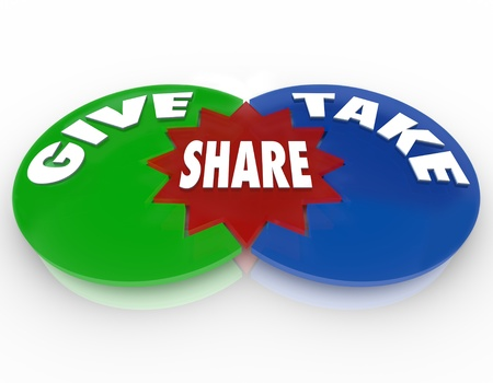 A Venn diagram with circles marked Give Take and Share to illustrate the benefit of sharing knowledge or valuable assets with others photo