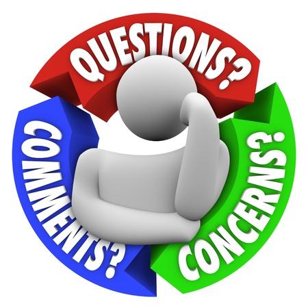Un hombre que piensa en el centro de un diagrama de flechas con flechas que representan los aspectos de servicio al cliente o soporte - Preguntas, comentarios y preocupaciones