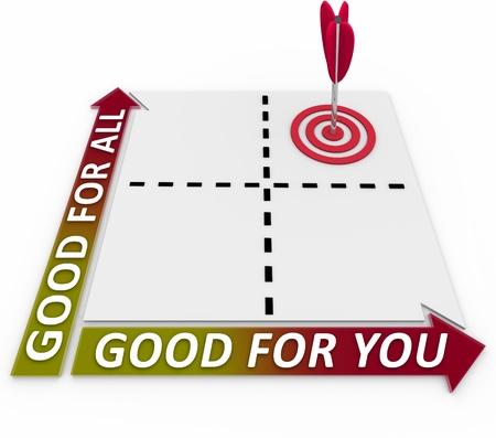 kwadrant: Co jest dobre dla możesz być dobry dla wszystkich, i to, gdzie twoje priorytety powinny leżeć według tej matrycy kreślenia wyborów z korzyścią dla Ciebie i szerszej grupy