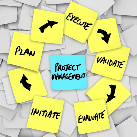 A project management workflow diagram written on yellow sticky notes with various steps and levels on each note: initiate, plan, execute, validate, evaluate Banco de Imagens