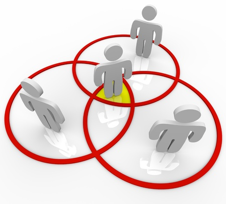 people connected: Several networking people or friends stand in venn diagram circles with one person in the center core as the central figure comman to all of the networks