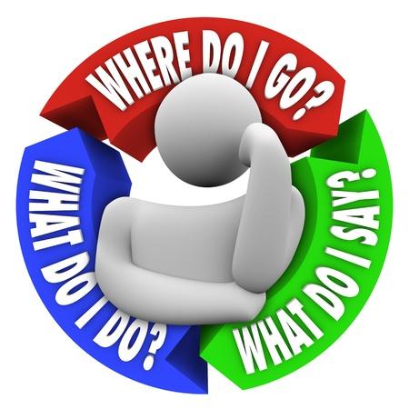 Un hombre de pensamiento necesita asesoramiento en el centro de varias flechas marcadas ¿A dónde voy, ¿qué debo hacer, y lo digo yo, buscando la ayuda de que se pierden y se confunden Foto de archivo - 12583702