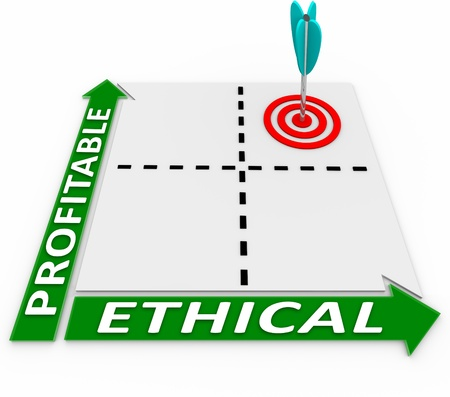 represents: A matrix showing choices for ethical and profitable decisions, with an arrow in a target on the quadrant for the choice that is represents good ethics and profits