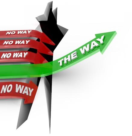 verschillen: Een groene pijl gemarkeerd The Way voorkomt een valkuil en stijgt hoger om redding en verlossing symboliseren, terwijl vele anderen gemarkeerd No Way vallen in een scheur van wanhoop