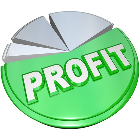 A pie chart with a large green portion marked Profit to illustrate the largest chunk of revenue is net profit, money to keep after paying costs including production, marketing, staff, etc Standard-Bild