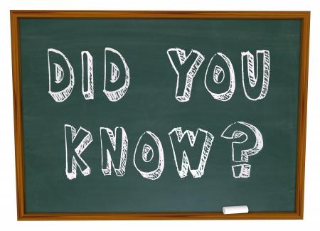 De woorden Did You Know geschreven met wit krijt op een schoolbord, als onderdeel van een les op school, opleiding of andere educatieve evenement