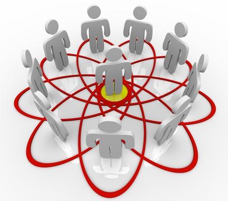 Muchas personas conectadas en un diagrama de Venn o red social con una persona común en el centro o el centro como punto de contacto central o un amigo de conectar a todos