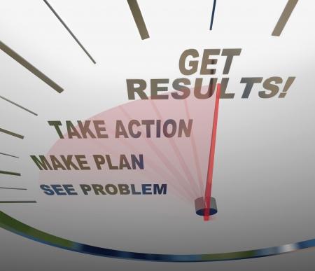 Ein Tacho mit Nadel bewegte Vergangenheit die Worte Problem sehen, machen Plan, Take Action und Ergebnisse zu erzielen, um die erfolgreiche Lösung eines Problems, indem sie einen effektiven Zugang stellen