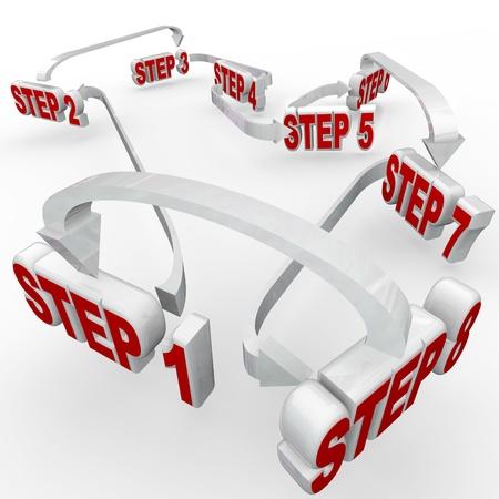 Molti passi, numerate da 1 a 8, collegato in un diagramma di flusso per fornire istruzioni su come completare un progetto complesso o l'esecuzione di un compito complicato
