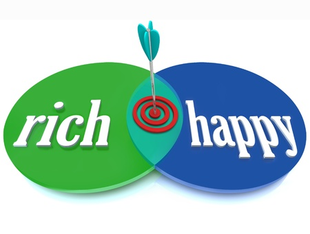 prosperous: A venn diagram with the words Happy and Rich intersecting with a bulls-eye, target and arrow at the desired point where you have both satisfaction and wealth for a successful life