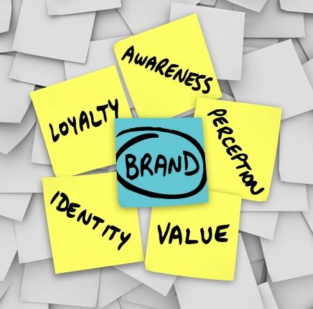 consciência: Os principicles de marca e branding escrito em notas - valor, identidade, lealdade, consci�ncia e percep��o