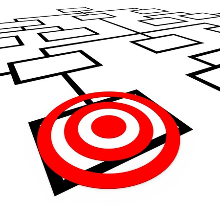 the chosen one: A bulls-eye target on a box in an organization org chart diagram, representing one position or employee being targeted or watched for promotion or elimination