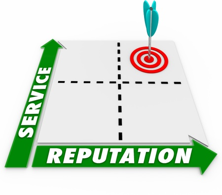 reputation: A matrix illustrating the correlation and connection between good customer service and a great reputation Stock Photo