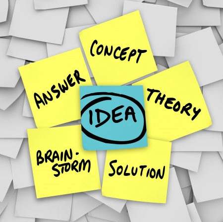The word Idea on a blue sticky note and many other related terms