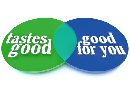 best guide: A Venn diagram of overlapping circles showing you what foods taste good and are also healthy for you to eat Stock Photo
