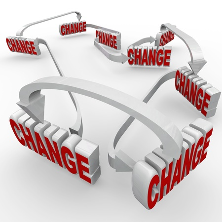 business change: One change needs to another words connected to one another to show an endless cycle of changes and evolution