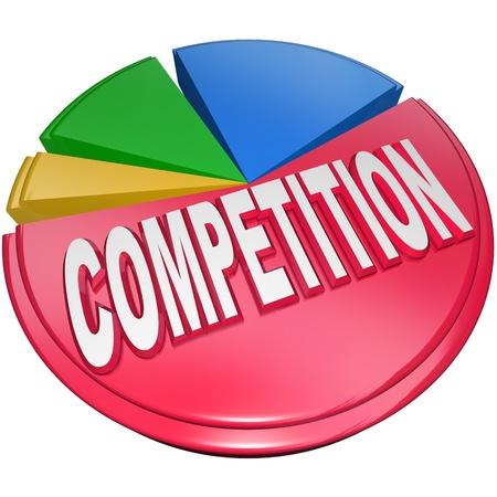 Un diagramme circulaire coloré avec le concours mot pour symboliser la rivalité et le combat des parts de marché entre les entreprises concurrentes et les entreprises
