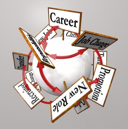 キャリア、転送、プロモーション、転職、機会、新しい仕事、役割などの言葉がある球の周りの多くの兆候を募集より