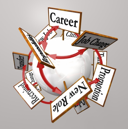 navigating: Many signs around a sphere with words such as career, transfer, promotion, job change, opportunity, new job, role, recruited and more