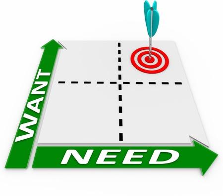 Wählen Sie, was Sie wollen und brauchen, indem sie auf Top-Prioritäten in einer Matrix von Wahlmöglichkeiten und Chancen Standard-Bild