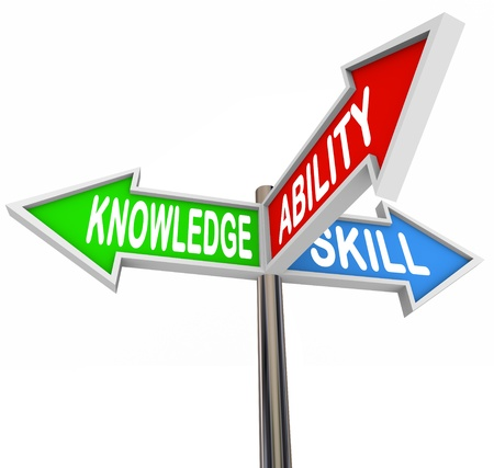knowledgeable: The words Knowledge, Skill and Ability on three-way street signs to symbolize the ways we learn and develop knew skills and ability in education and work life