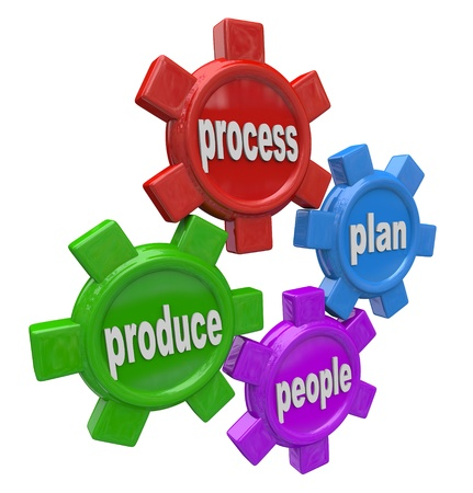 essential: The words People, Plan, Process and Produce to symbolize essential principles of business production of products and manufacturing of goods and services to sell to consumers Stock Photo