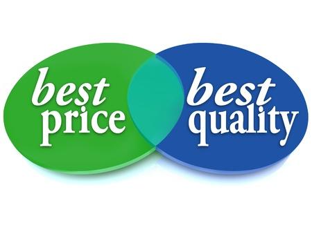 vendedores: Un diagrama de Venn de la superposición de círculos con el mejor precio y la mejor calidad palabras para simbolizar la mejor opción de compra que es mejor en el costo y el valor