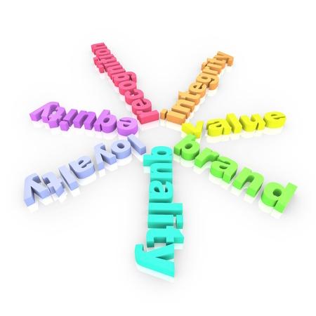 Verschillende marketing woorden in verband met branding in een cirkelvormig patroon - merk, waarde, kwaliteit, loyaliteit, rechtvaardigheid, erkenning, integriteit