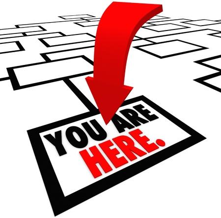 organigramme: Les mots Vous �tes ici sur la place en bas, emploi ou un poste dans un organigramme ou d'une organisation repr�sentant une entreprise, une soci�t� ou lieu de travail o� vous avez un endroit � faible niveau d'entr�e dans votre carri�re Banque d'images
